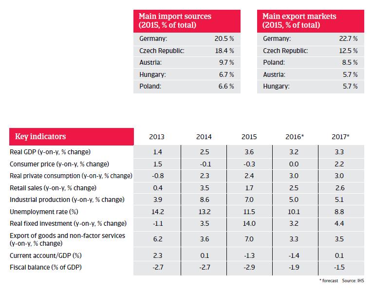 2016_CR_Slovakia_key_figures