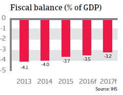 2016_CR_WE_France_fiscal_balance