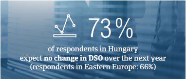 PPB Hungary 2016 fact box1