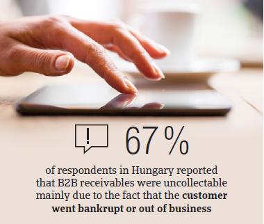 PPB Hungary 2016 fact box2