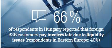 PPB Hungary 2016 fact box3