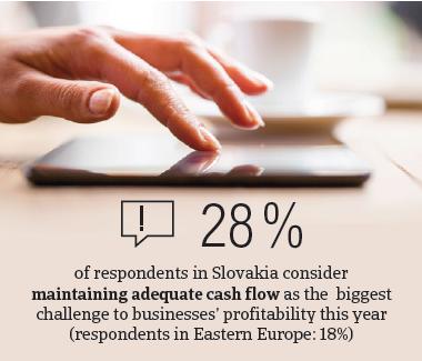 PPB Slovakia 2016 fact box2