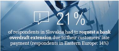 PPB Slovakia 2016 fact box 3