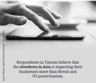 PPB Taiwan 2017 factbox2