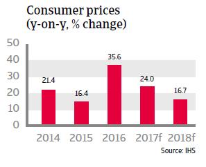 Arg inflation
