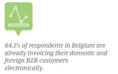 E-invoicing Belgium 2018