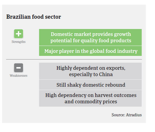 Market Monitor food Brazil 2017 pic3