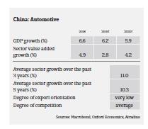 2019 china cars 2