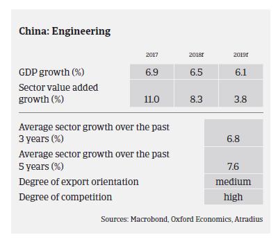 2018 china machines pic2