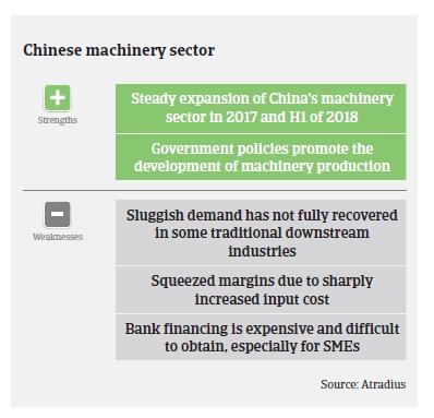2018 china machines pic4