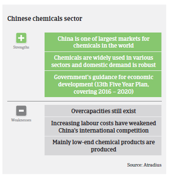 2017_MM_chemicals_china_pic3