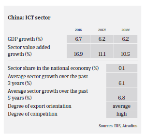2017_MM_China_ICT_sector_performance
