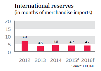 CR_Argentina_International_reserves