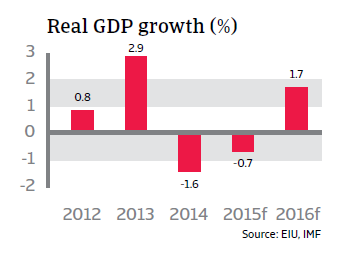 CR_Argentina_real_GDP_growth