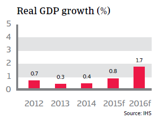 CR_Austria_real_GDP_growth