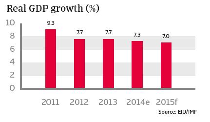 CR_China_real_GDP_growth