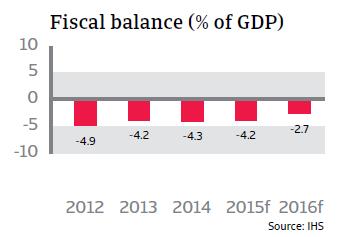 CR_France_fiscal_balance
