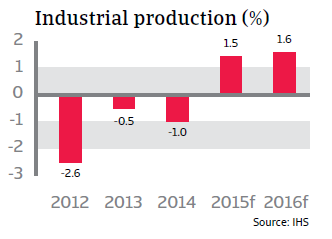 CR_France_industrial_production