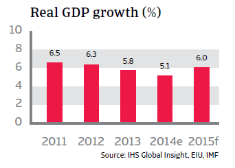 CR_Indonesia_real_GDP_growth