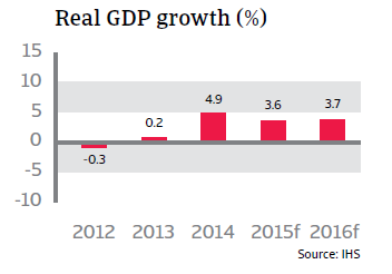 CR_Ireland_real_GDP_growth