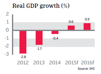 CR_Italy_real_GDP_growth