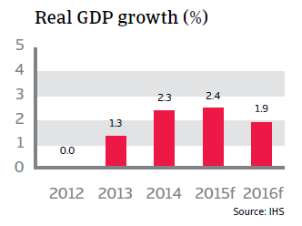 CR_Sweden_real_GDP_growth