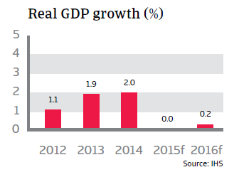 CR_Switzerland_real_GDP_growth