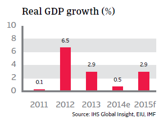 CR_Thailand_real_GDP_growth