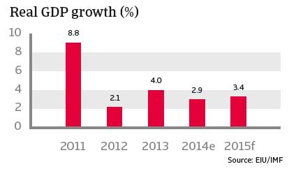 CR_Turkey_real_GDP_growth