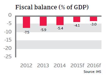 CR_UK_fiscal_balance
