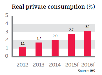 CR_UK_real_private_consumption