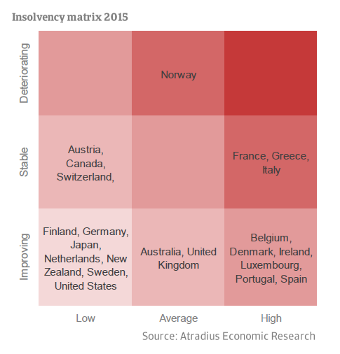 ER_Insolvency_matrix_2015