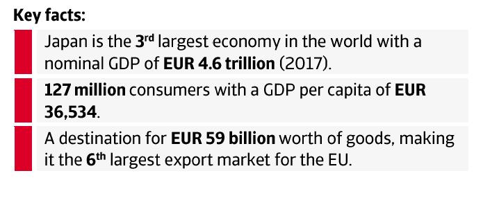 EU FTA Japan