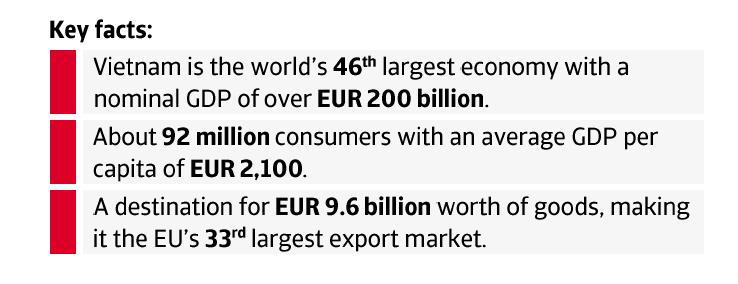 EU FTA Vietnam