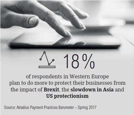 Fact box 2 Western Europe