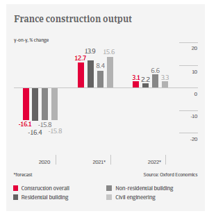 IT France construct output