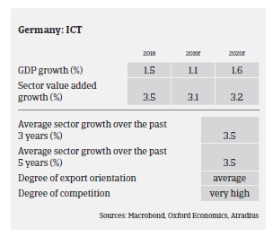 Market Monitor ICT Germany June 2019 | Atradius
