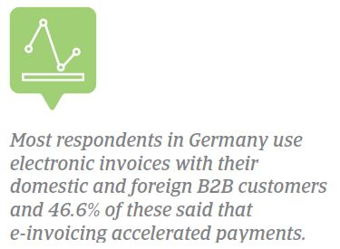 E-invoicing Germany 2018
