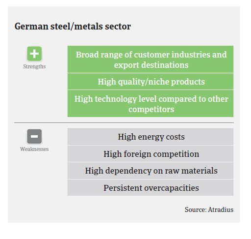 Market Monitor Steel Germany 2017 pic3