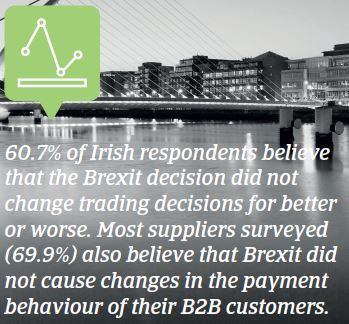 Brexit impact Ireland 2018