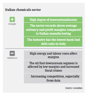 Italy chemicals 2018 pic3