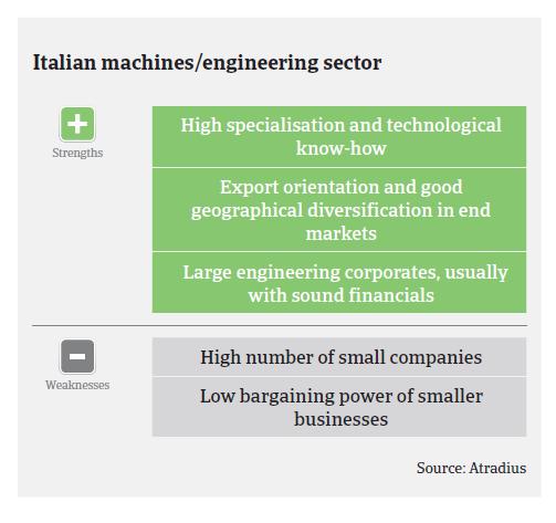 2017 Italy machines SW