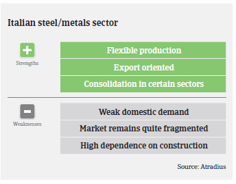 Market Monitor Steel Italy 2016