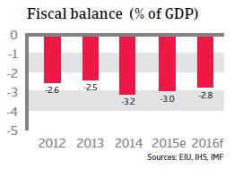 NAFTA_Mexico_fiscal_balance
