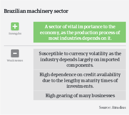 MM_Brazilian_machinery_sector_strengths_weaknesses