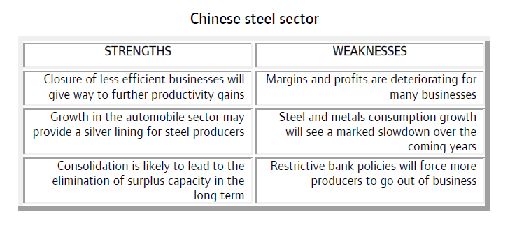 MM_Chinese_steel_sector_strengths_weaknesses