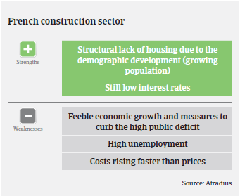 2016_MM_Construction_France_strengths_weaknesses