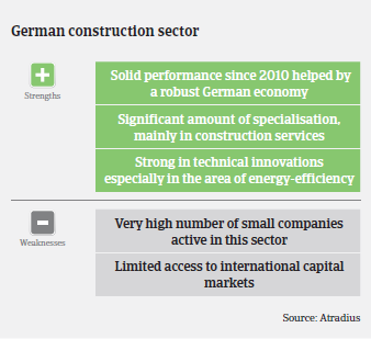 2016_MM_Construction_Germany_strengths_weaknesses