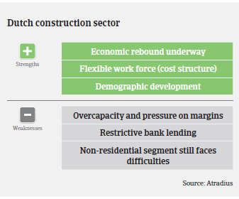 2016_MM_Construction_Netherlands_strengths_weaknesses
