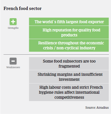 French food sector: strenghts and weaknesses